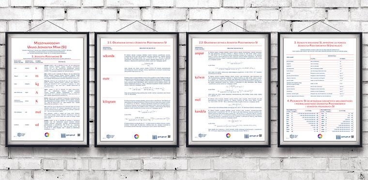Cztery Tablice Międzynarodowego Układu Jednostek Miar SI powieszone na wirtualnej ścianie.